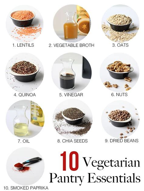 6 essential kitchen tools vegan and raw cuisine inhabitat green 35 best vegan grocery lists images on pinterest cooking