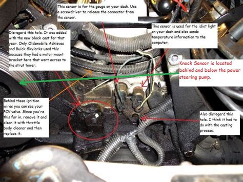 18 Soket Throttle Position Sensor Tps Mazda Cronos 2 5 V6 why does my engine run when its cold