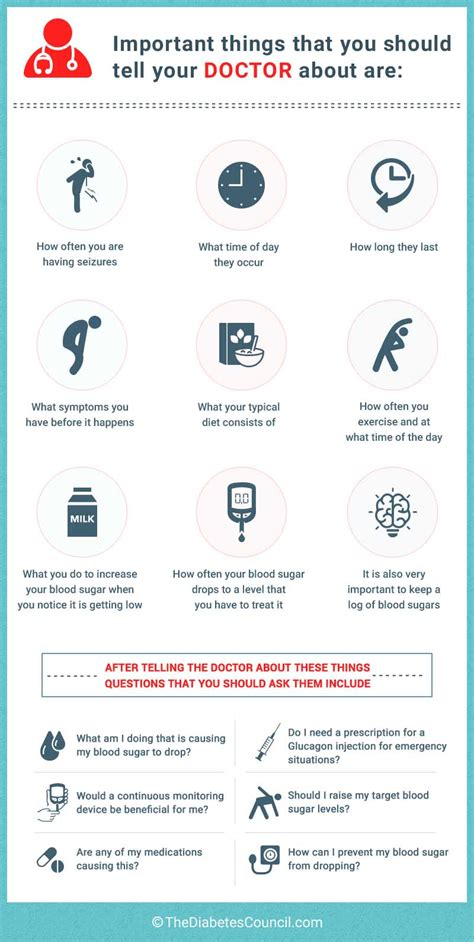 what to do after your has a seizure important things that you should tell your doctor about are