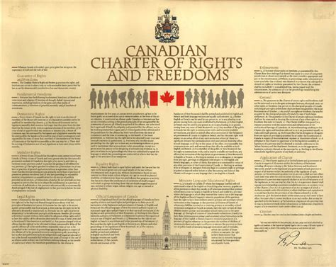 section one of the charter canadian charter of rights what is the status of press