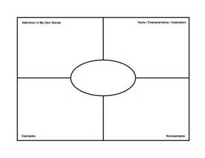 Frayer Model Template Pdf by Frayer Model Printable My