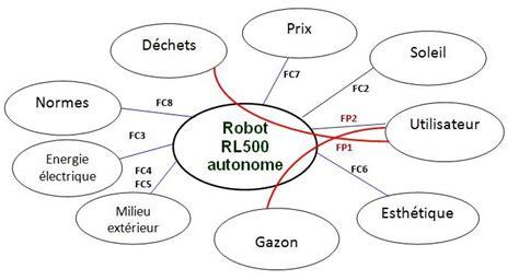 diagramme fast tondeuse cahier des charges ppe robot tondeur rl500