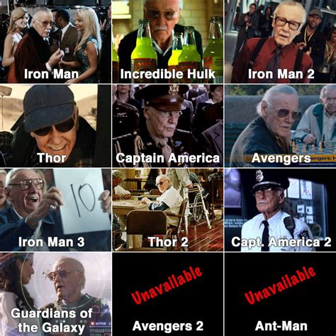 marvel films without stan lee the stan lee cameos a closer look at marvel s many