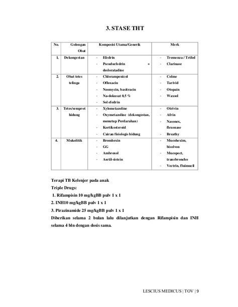 Obat Tetes Telinga Tarivid Ofloxacin 207529254 buku saku resep obat