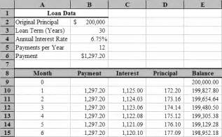 amortization formula excel template 8 printable amortization schedule templates excel templates