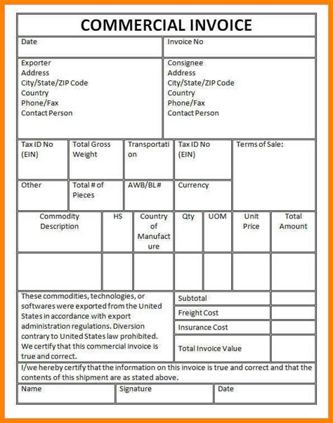 5 Fedex Commercial Invoice Pdf Fillable Lbl Home Defense Products Free Fillable Commercial Invoice Template