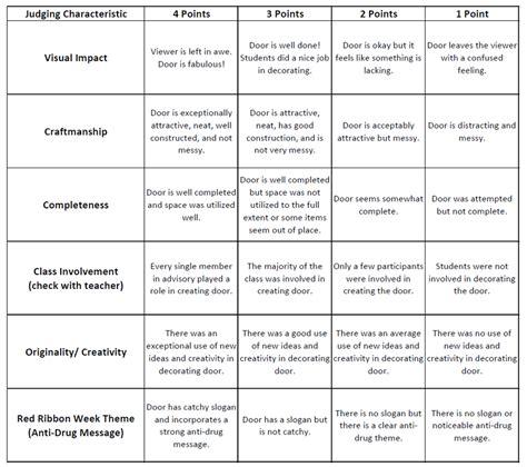 design judgement criteria decorating contest judging criteria residence life