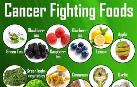 fighting cancer miracle cure for cancer the story of a writer who used to be a pharmaceutical chemical researcher has cured himself and helped his friends beat cancer for books fight cancer with the help of these foods healthy definition