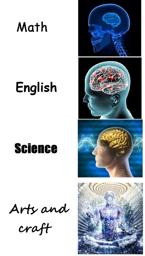 Brain Meme Generator - school subjects meme brain and memes