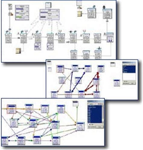 plant layout simulation software lean value stream mapping vsm process mapping software