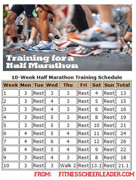 Potato To Half Marathon In 10 Weeks by 10 Week Half Marathon Plan