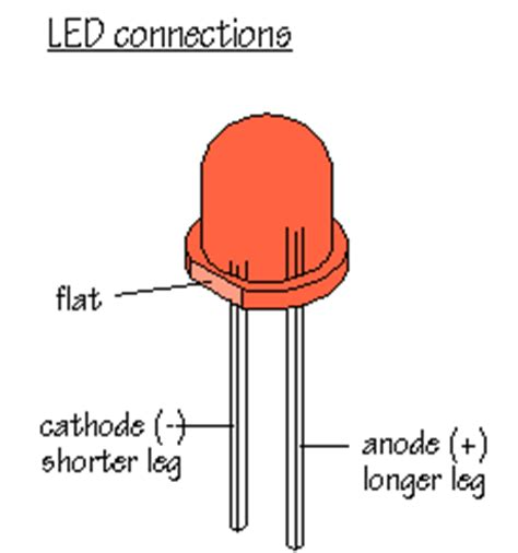why need resistor for led circle 5 resistors page 1