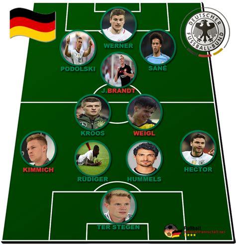 Deutschland Spiel Access Denied World Soccer Club De Used Cloudflare To