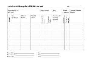 job hazard safety analysis chainimage