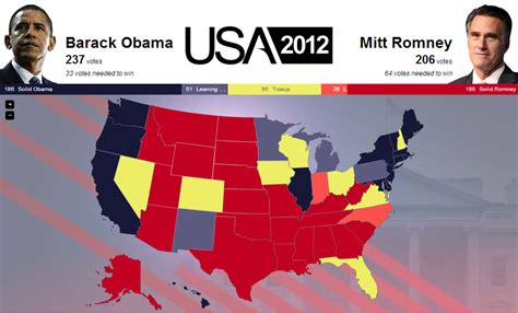 the us presidential election 2012 the web s most interactive real time presidential