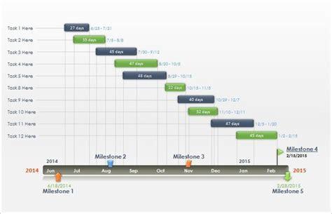 gantt chart excel templates free word form pdf