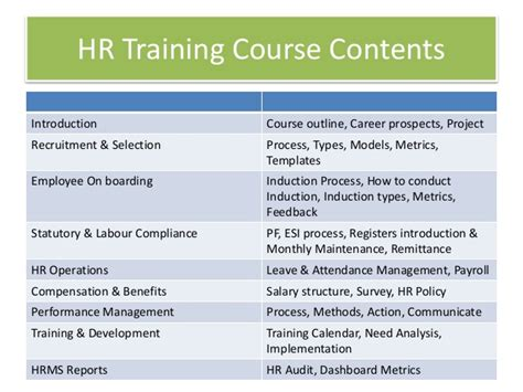Mba Hr Course Subjects by Hr In Kochi Cochin Ernakulam Kerala
