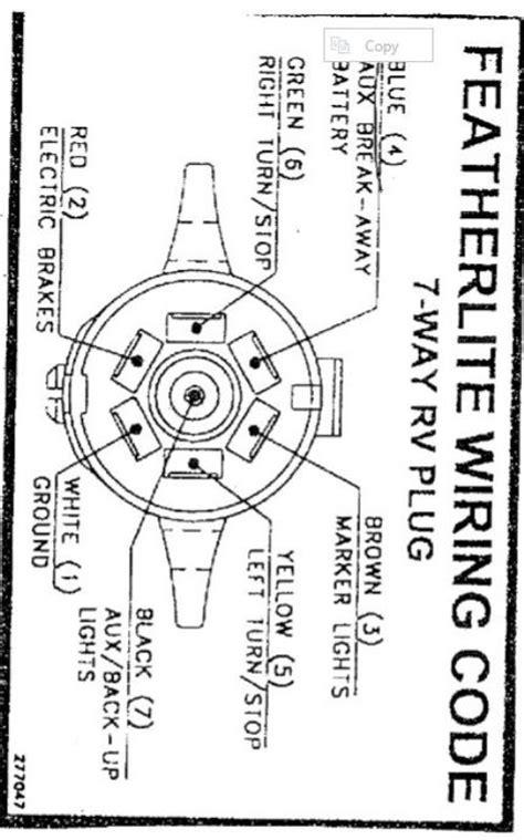7 way trailer wiring diagram get