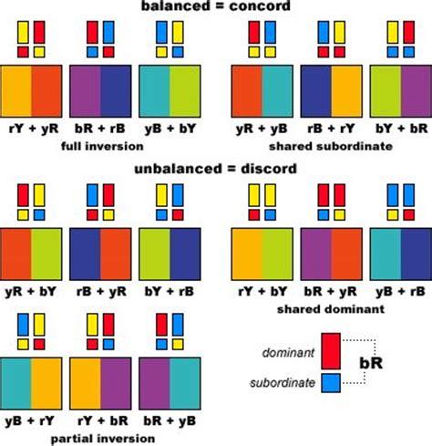 color palette definition handprint color harmony color design design and