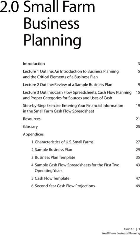 business plan template forbes farm business plan templates for free formtemplate