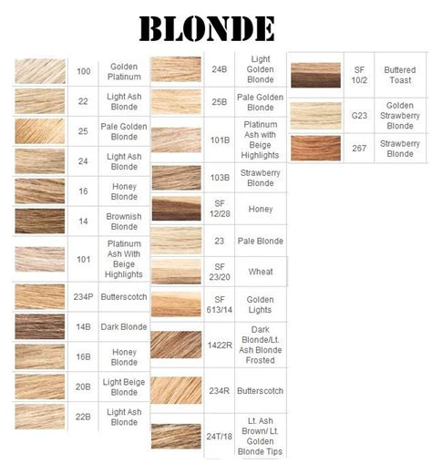 shades of strawberry blonde hair color different shades of dirty blonde hair google search