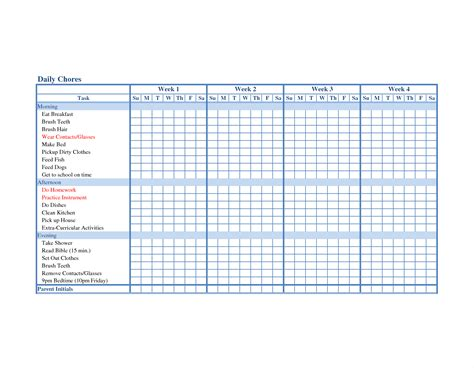 chart for template blank chart template exle mughals