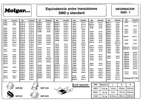 equivalencia do transistor a1013 equivalencias de transistor smd
