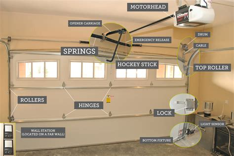 Chamberlain Garage Door Opens And Closes By Itself by Garage Ideas Chamberlain Garage Door Opener Diagram