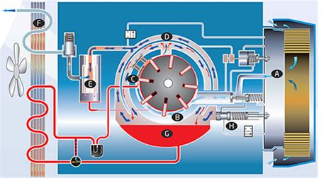 9 hydrovane compressor wiring diagram where does