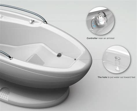 bathtub water saver water saving bathtub icreatived