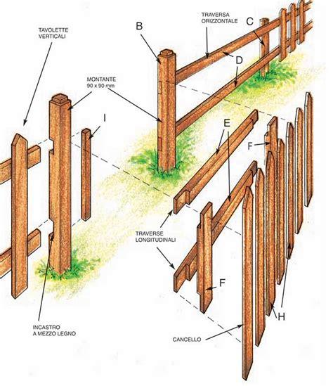 in legno fai da te staccionata fai da te in legno tutti i passaggi illustrati