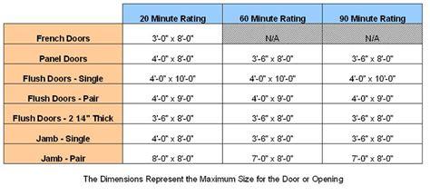 Door Jamb Size by Mcfarland Doors