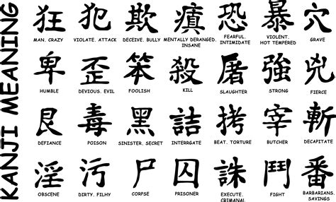 tattoo japanese kanji cool fonts for tattoos white tiger tattoos high river