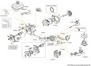 Honda Gx120 Parts Honda Gx160 Hgi Parts