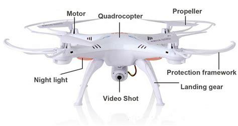Dan Spek Drone Syma X5sw syma x5sw review