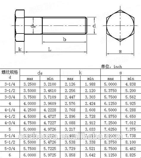 Baut Bolt Hexagon Hex Socket Cap M5 X 50mm 10pcs allen bolt drawing
