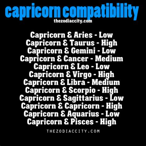 cαpr 237 corn facts zodiaccity capricorn compatibility
