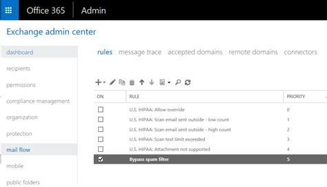 Office 365 Mail Domain Name How To Setup Bypass Rule In Office 365 Mail Flow Step By