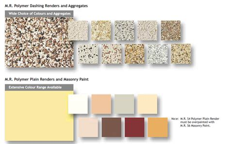 Textured Wall Paint Cost - renders amp insulations rateavon jersey