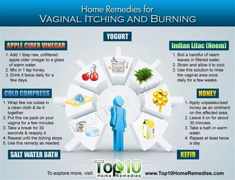 home remedies for itching and burning top 10