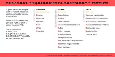 Is There Any Format Template For Brd Mrd Prd For Product Managers Quora Mrd Document Template