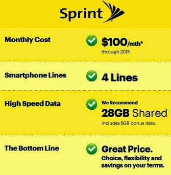 sprint home phone plans best family cell phone plans best cell phone plans
