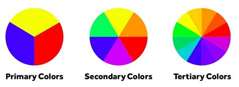 color theory basics awesome color theory basics gallery best ideas exterior