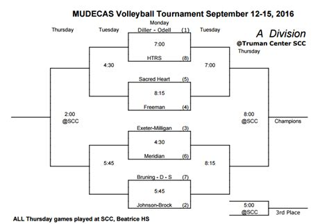 printable volleyball bracket diller odell mudecas volleyball tournament bracket