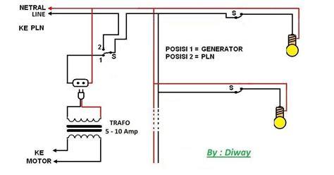 Saklar Untuk Genset diway 5454 modifikasi saklar listrik untuk lu darurat
