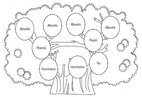 imagenes de la familia en ingles para niños imagenes de arbol genealogico para completar e ingl 233 s