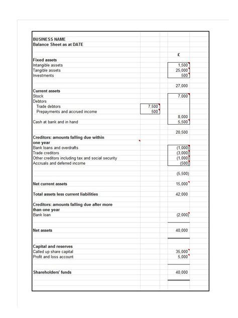 8 excel balance sheet itinerary template sample