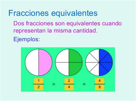 tabla de fracciones equivalentes primaria fracciones equivalentes ejemplos related keywords