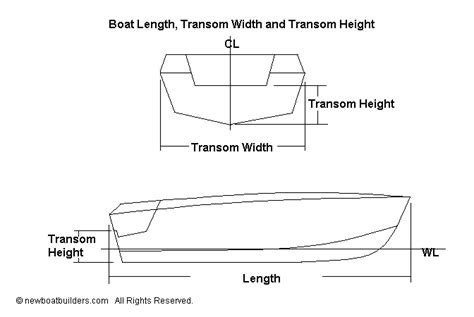 boat trailer width regulations how to measure transom height for outboard motor