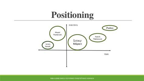 Mba Agribusiness by Marketing Plan Radiki Mba Agribusiness